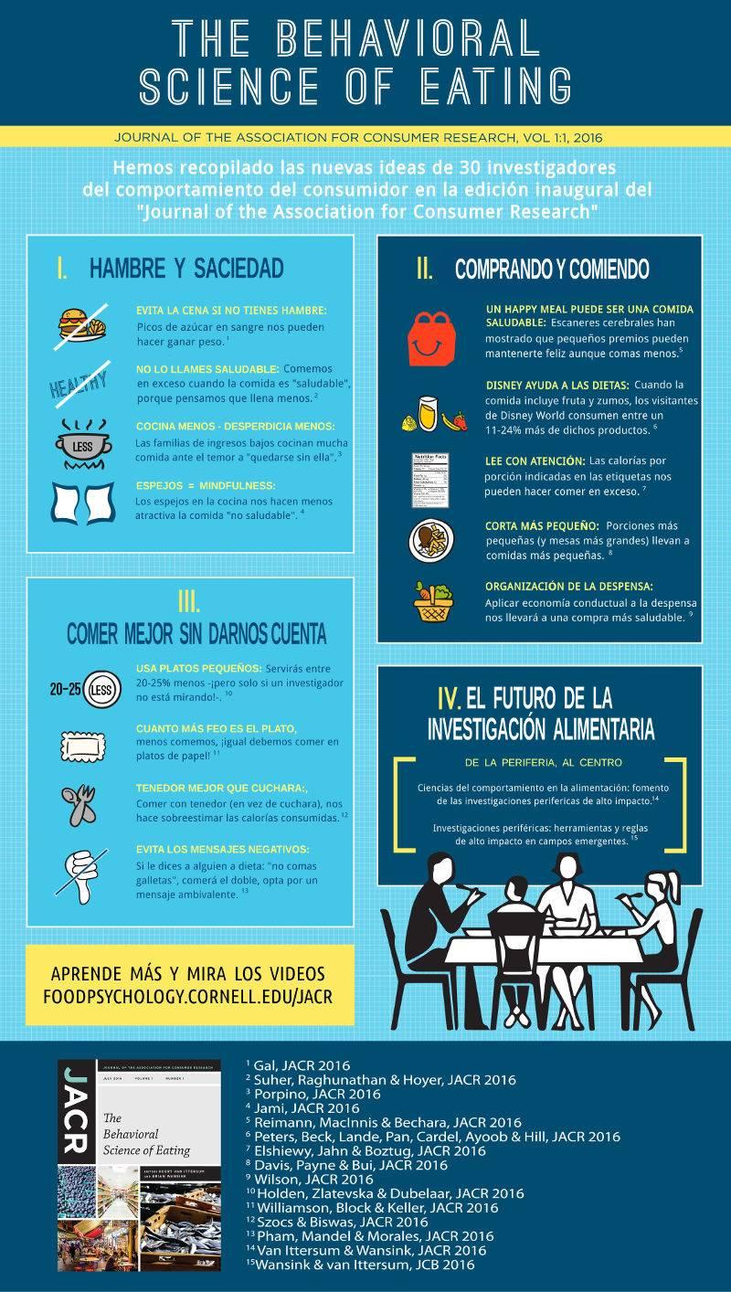 Resumen JACR 2016 spanish